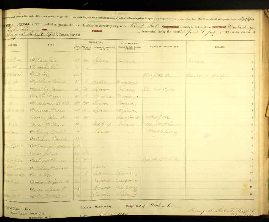 Bazil Mullin 1863 draft record DC