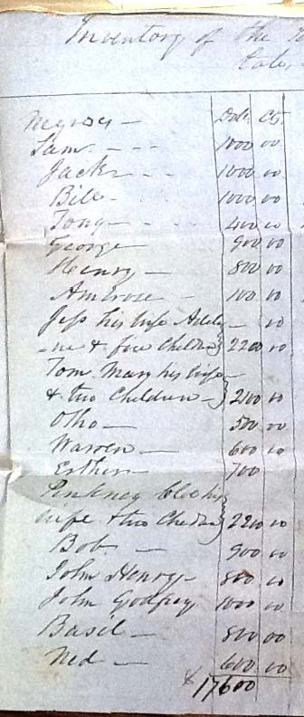 1858 Inventory of slaves, estate of Roderick McGregor