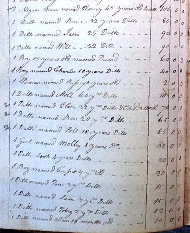 Names in Nathaniel Magruder Estate Inventory 1786